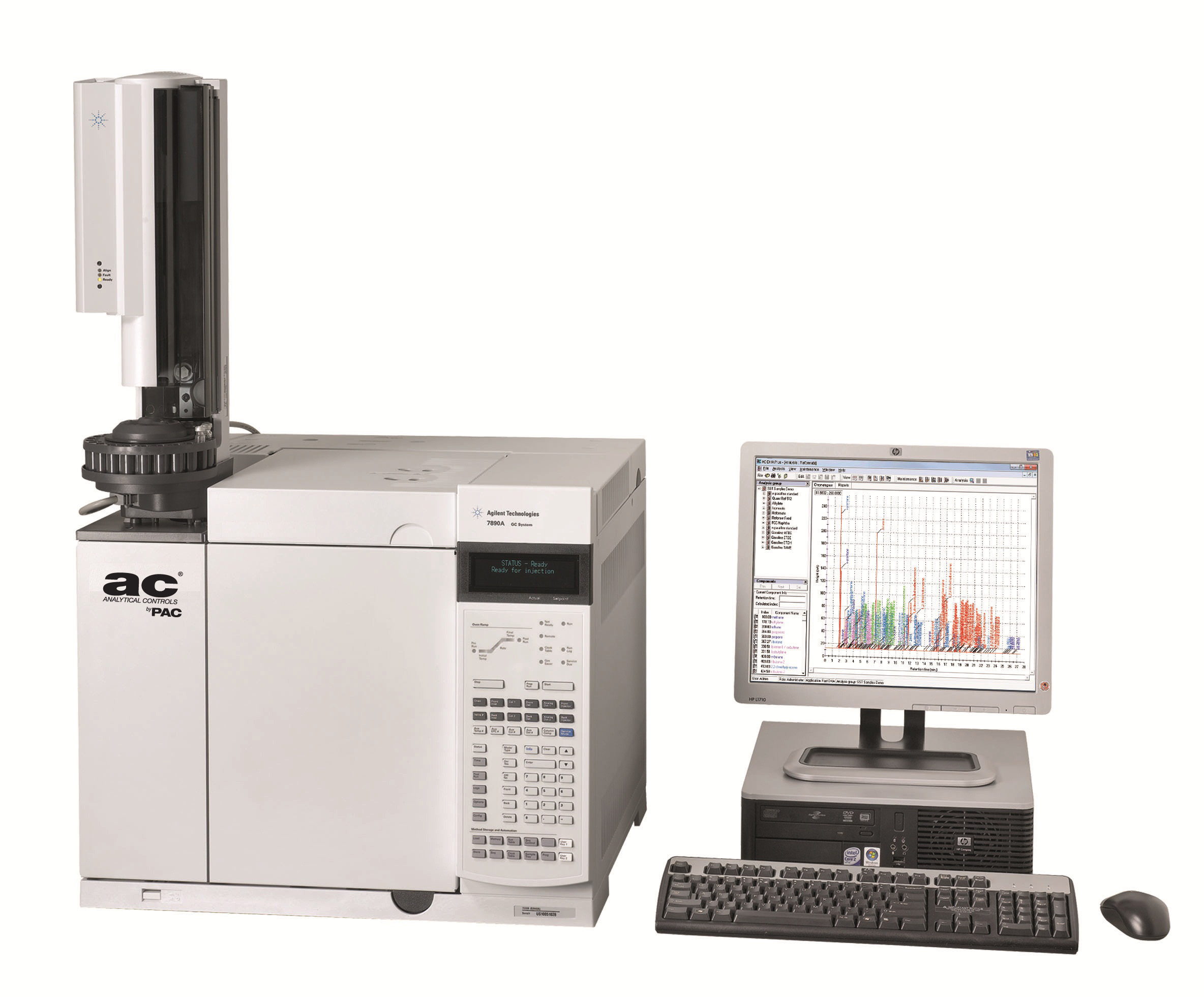 Detailed Hydrocarbon Analyzer (DHA)