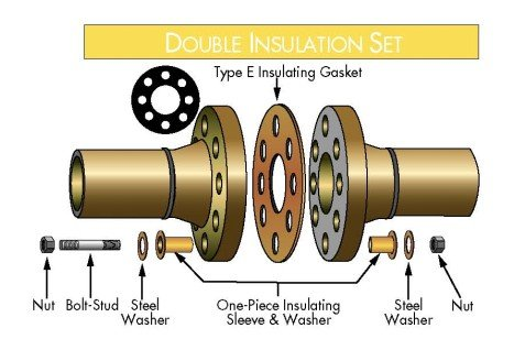 Flange Isolation Kit